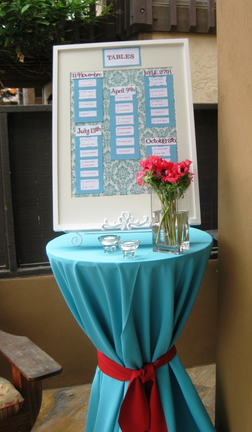 Red, white, and blue wedding seating chart